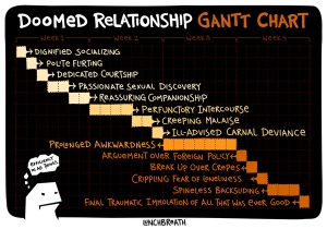 doomed-relationship-chart-21952-1247593569-6